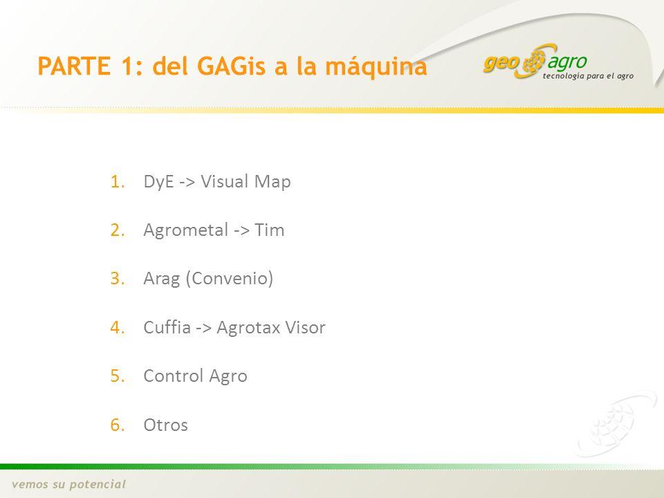 1.DyE -> Visual Map 2.Agrometal -> Tim 3.Arag (Convenio) 4.Cuffia -> Agrotax Visor 5.Control Agro 6.Otros PARTE 1: del GAGis a la máquina