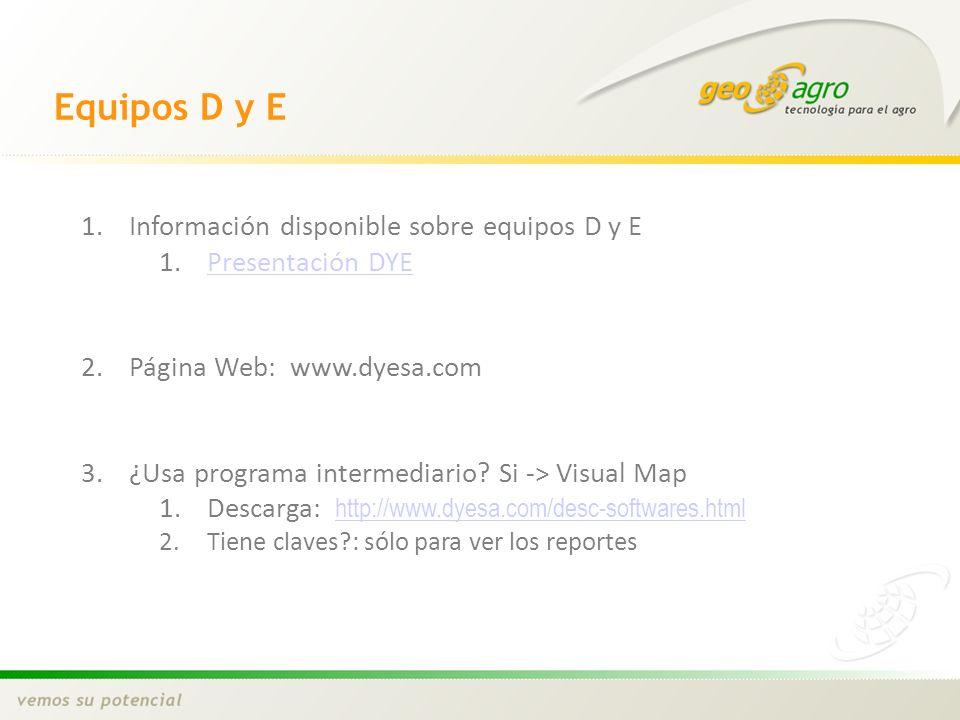 Equipos D y E 1.Información disponible sobre equipos D y E 1.Presentación DYEPresentación DYE 2.Página Web: www.dyesa.com 3.¿Usa programa intermediari