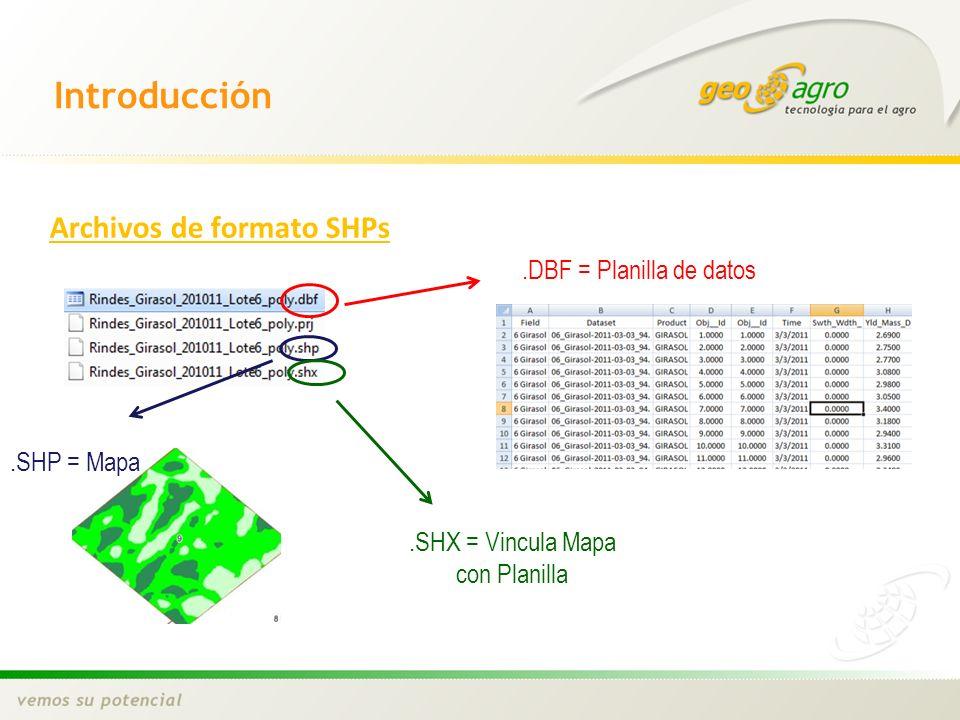 Introducción Archivos de formato SHPs.DBF = Planilla de datos.SHP = Mapa.SHX = Vincula Mapa con Planilla