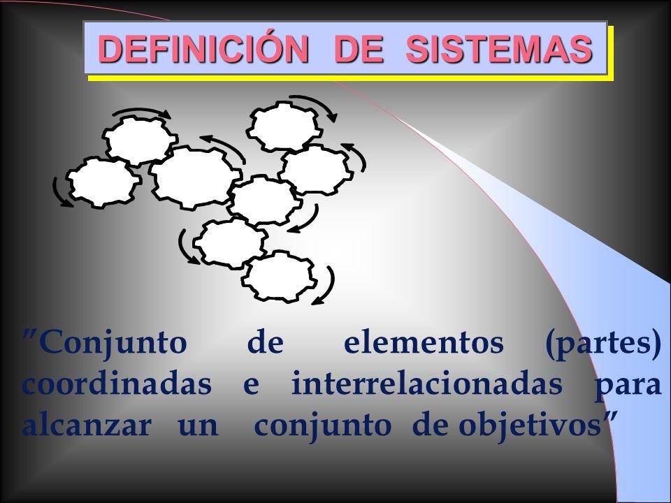 DEFINICIÓN DE SISTEMAS Conjunto de elementos (partes) coordinadas e interrelacionadas para alcanzar un conjunto de objetivos