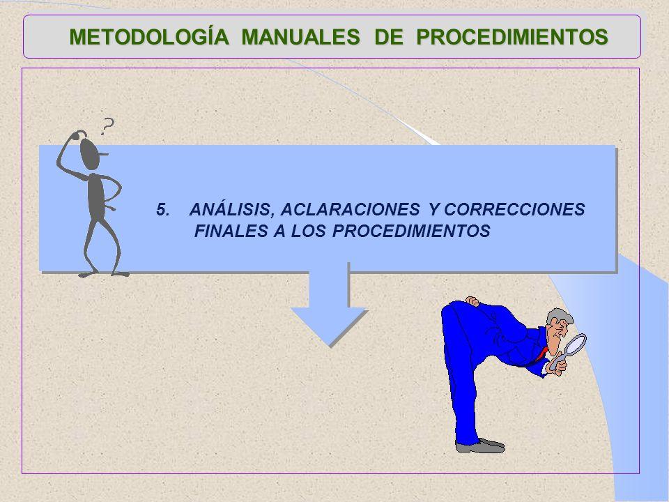 METODOLOGÍA MANUALES DE PROCEDIMIENTOS 5. ANÁLISIS, ACLARACIONES Y CORRECCIONES FINALES A LOS PROCEDIMIENTOS