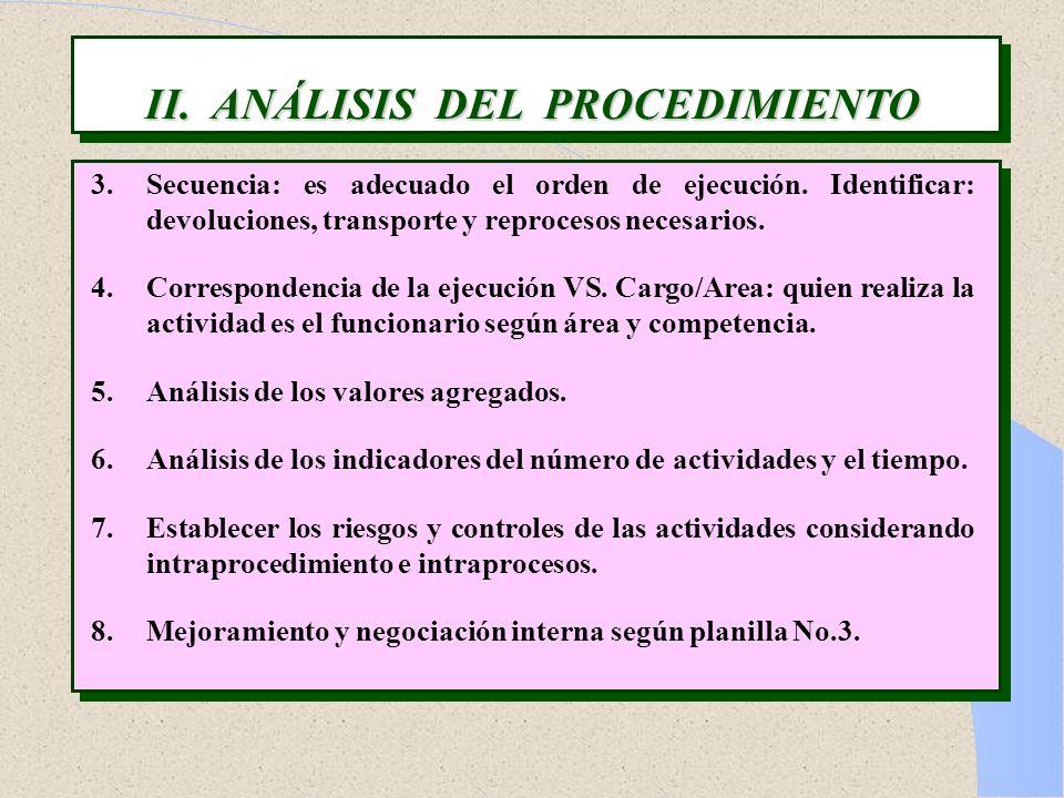 II. ANÁLISIS DEL PROCEDIMIENTO 3.Secuencia: es adecuado el orden de ejecución. Identificar: devoluciones, transporte y reprocesos necesarios. 4.Corres