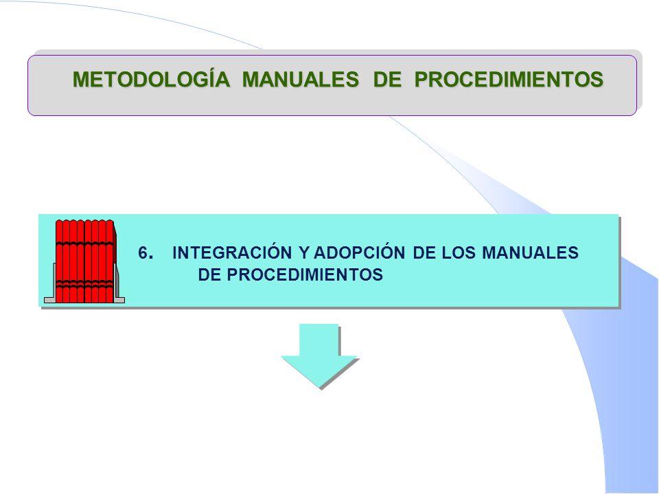 6. INTEGRACIÓN Y ADOPCIÓN DE LOS MANUALES DE PROCEDIMIENTOS METODOLOGÍA MANUALES DE PROCEDIMIENTOS