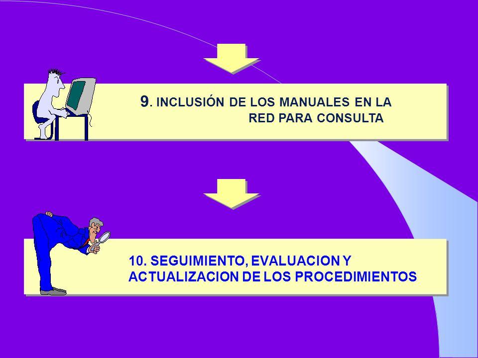 9. INCLUSIÓN DE LOS MANUALES EN LA RED PARA CONSULTA 10. SEGUIMIENTO, EVALUACION Y ACTUALIZACION DE LOS PROCEDIMIENTOS