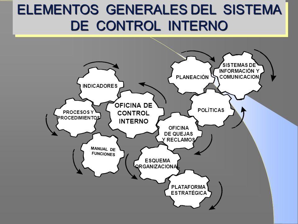 ELEMENTOS GENERALES DEL SISTEMA DE CONTROL INTERNO MANUAL DE FUNCIONES