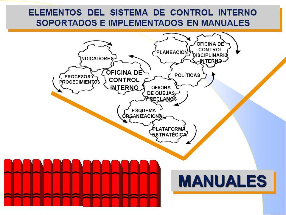 ELEMENTOS DEL SISTEMA DE CONTROL INTERNO SOPORTADOS E IMPLEMENTADOS EN MANUALES MANUALESMANUALES