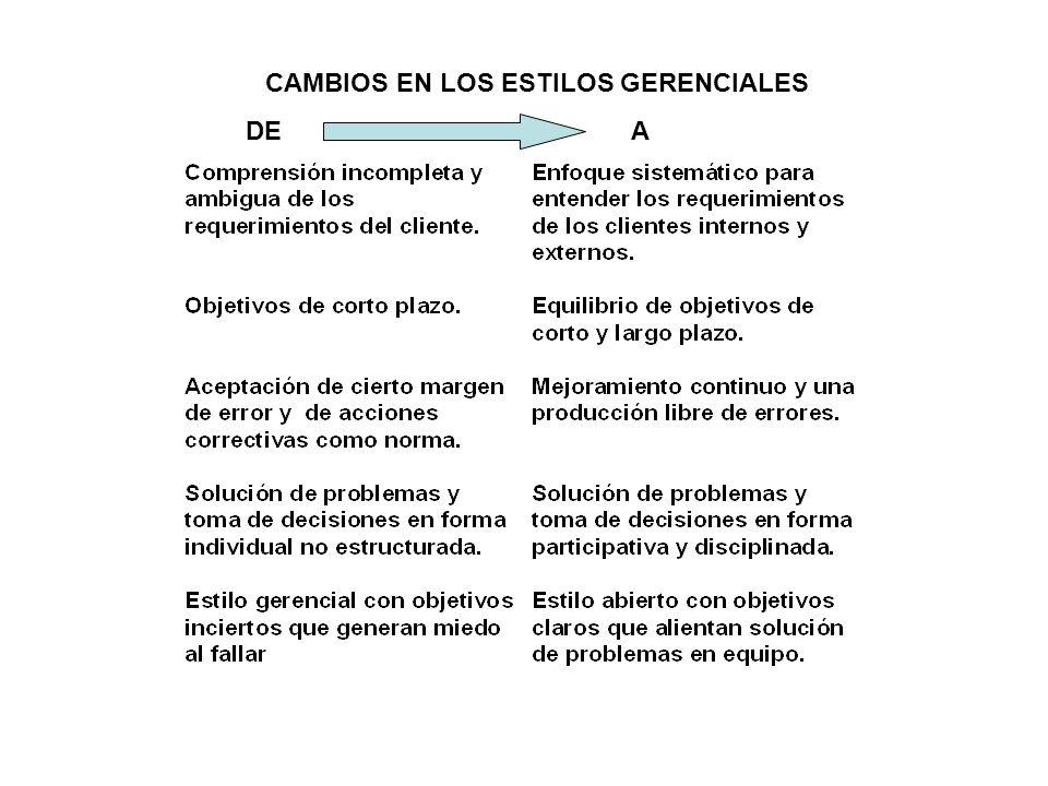 CAMBIOS EN LOS ESTILOS GERENCIALES DEA