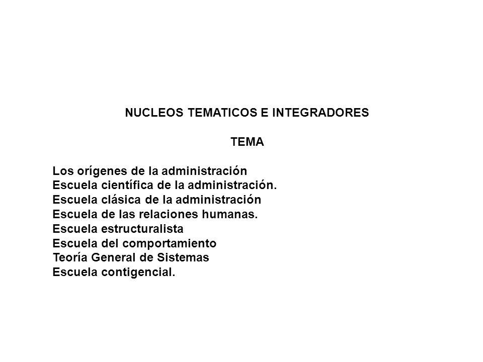 NUCLEOS TEMATICOS E INTEGRADORES TEMA Los orígenes de la administración Escuela científica de la administración.