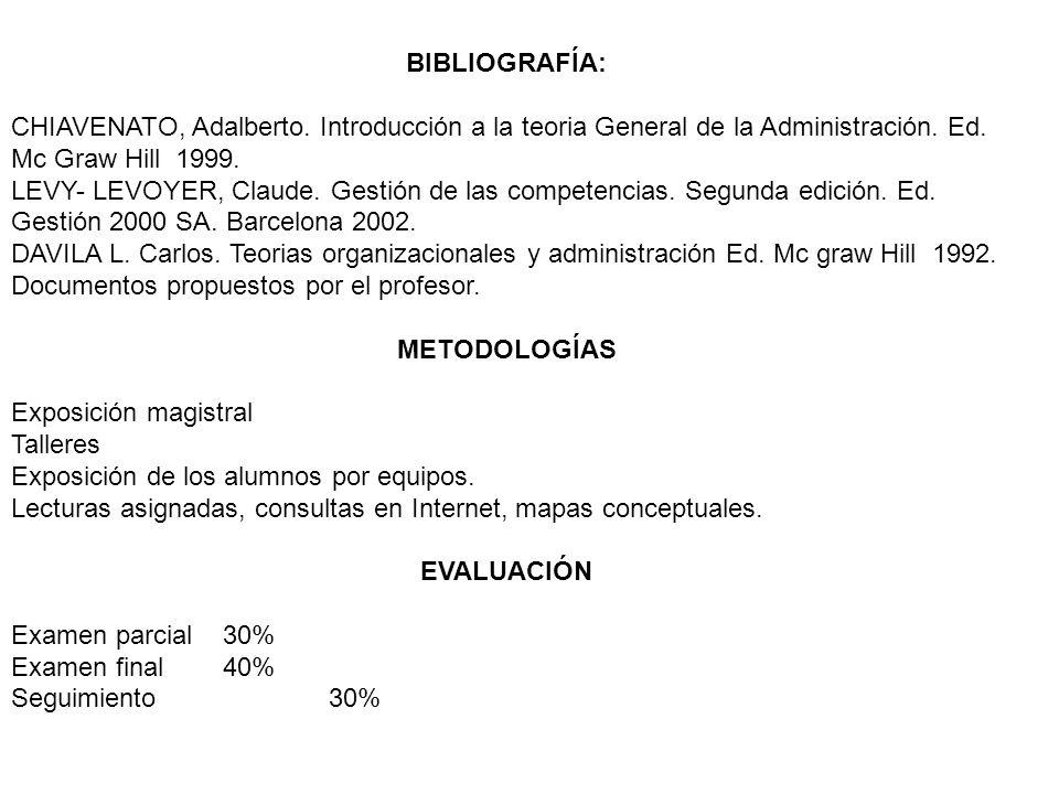 BIBLIOGRAFÍA: CHIAVENATO, Adalberto.Introducción a la teoria General de la Administración.