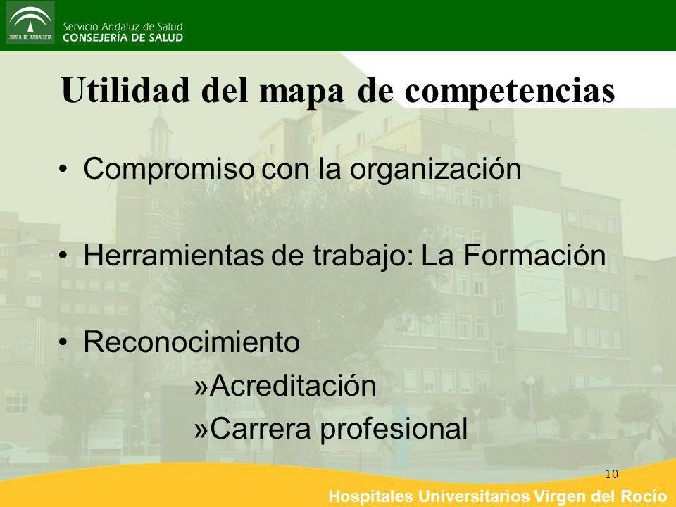 Hospitales Universitarios Virgen del Rocío 10 Utilidad del mapa de competencias Compromiso con la organización Herramientas de trabajo: La Formación R
