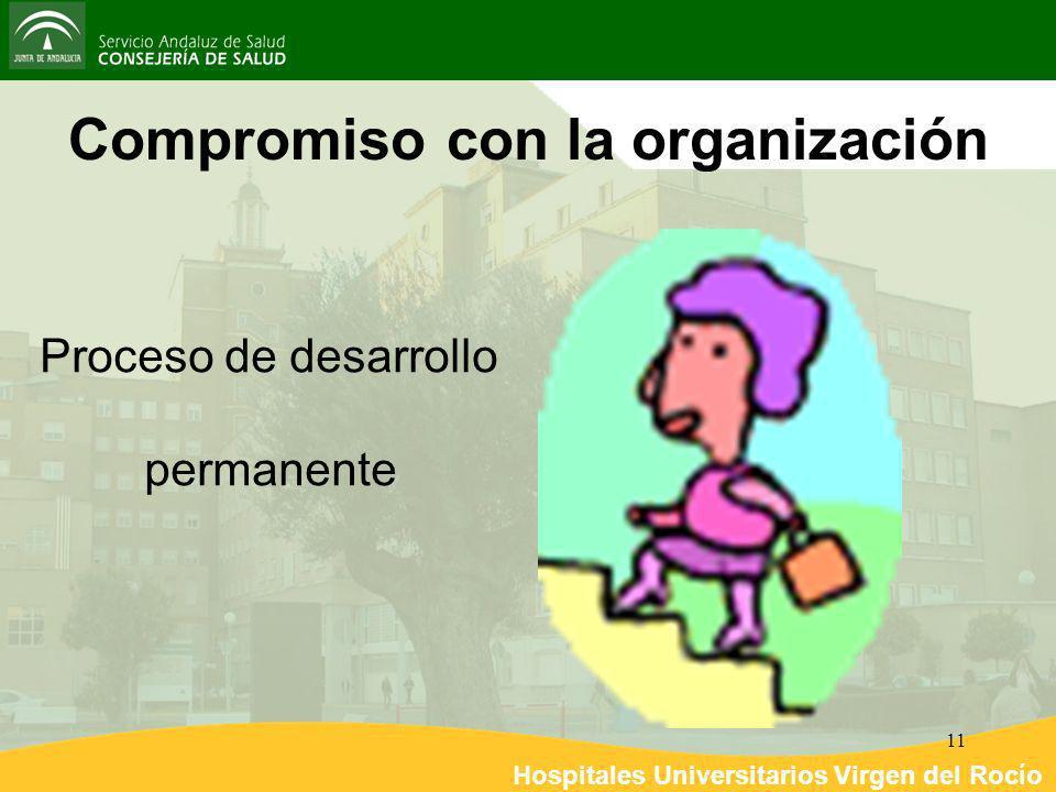 Hospitales Universitarios Virgen del Rocío 11 Compromiso con la organización Proceso de desarrollo permanente