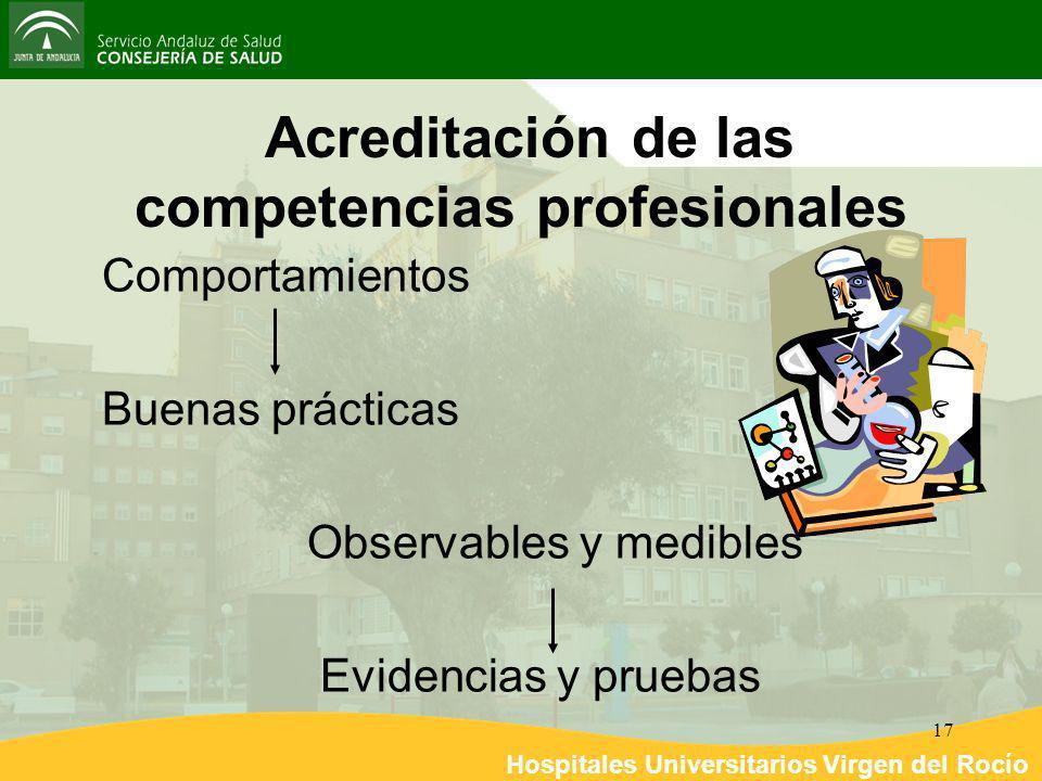 Hospitales Universitarios Virgen del Rocío 17 Acreditación de las competencias profesionales Comportamientos Buenas prácticas Observables y medibles E
