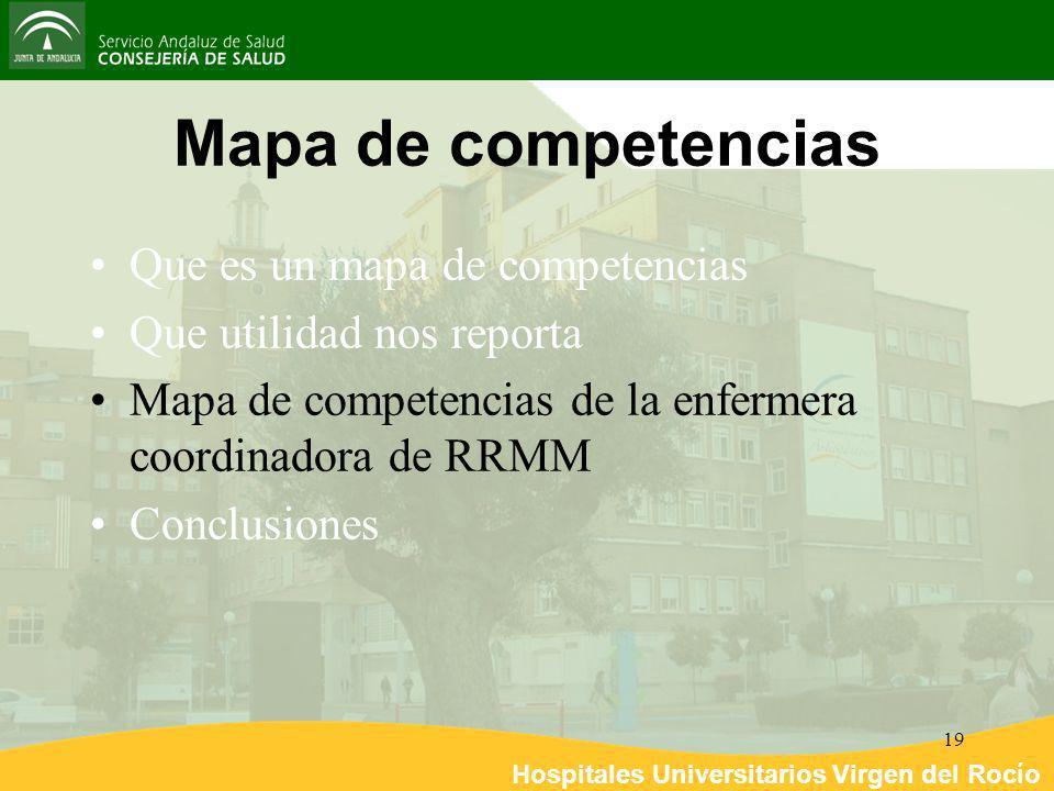 Hospitales Universitarios Virgen del Rocío 19 Mapa de competencias Que es un mapa de competencias Que utilidad nos reporta Mapa de competencias de la