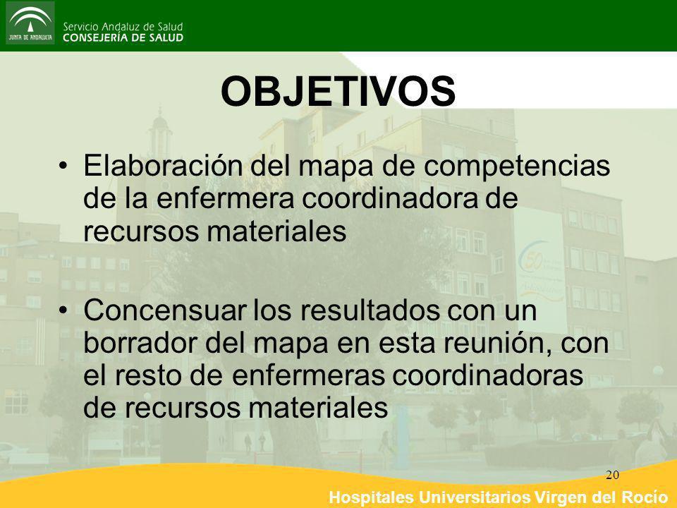 Hospitales Universitarios Virgen del Rocío 20 OBJETIVOS Elaboración del mapa de competencias de la enfermera coordinadora de recursos materiales Conce