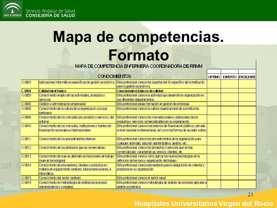 Hospitales Universitarios Virgen del Rocío 21 Mapa de competencias. Formato