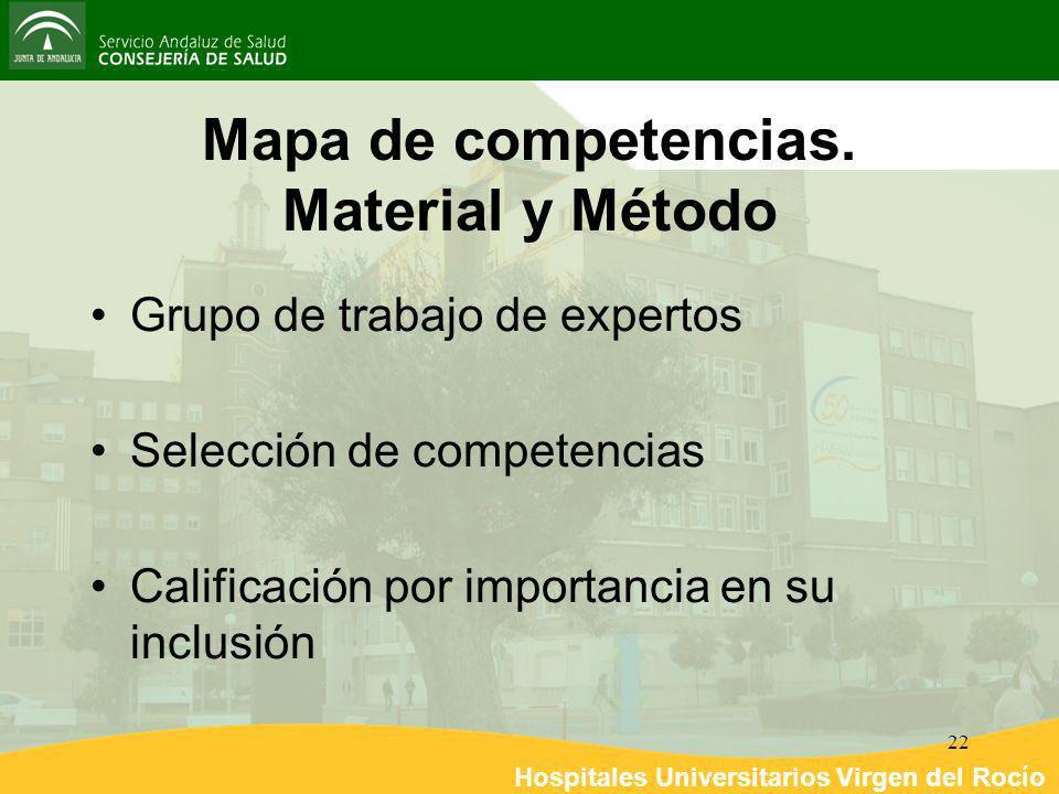 Hospitales Universitarios Virgen del Rocío 22 Mapa de competencias. Material y Método Grupo de trabajo de expertos Selección de competencias Calificac