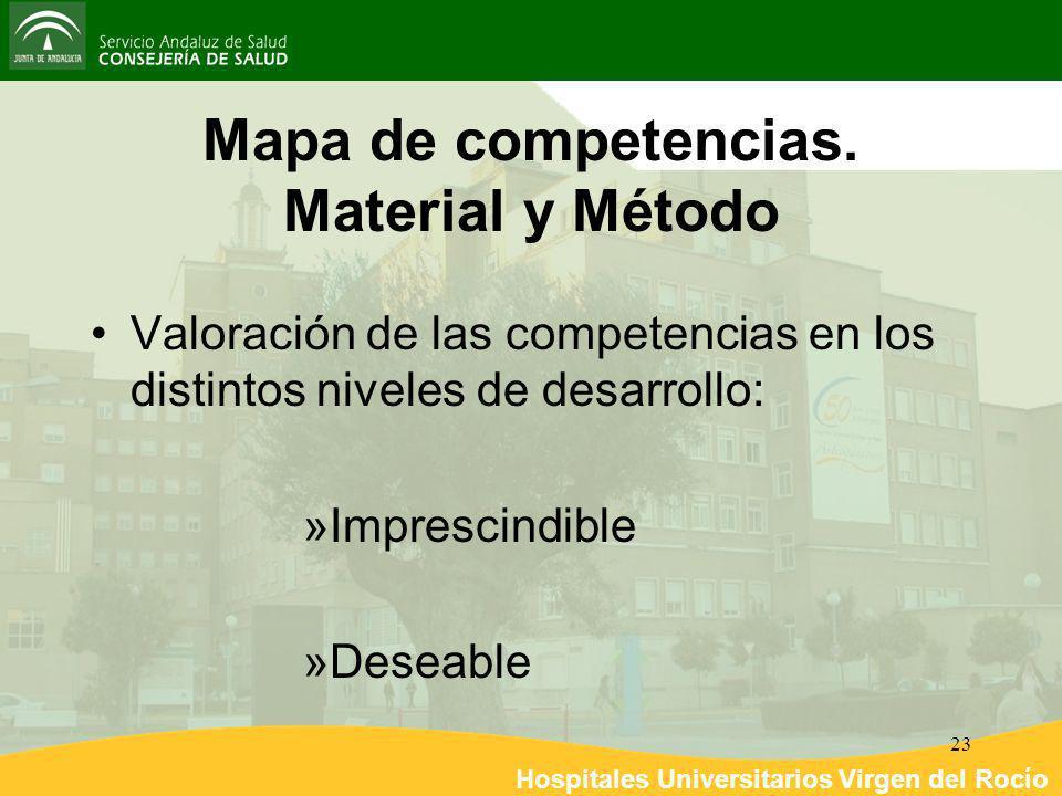 Hospitales Universitarios Virgen del Rocío 23 Mapa de competencias. Material y Método Valoración de las competencias en los distintos niveles de desar