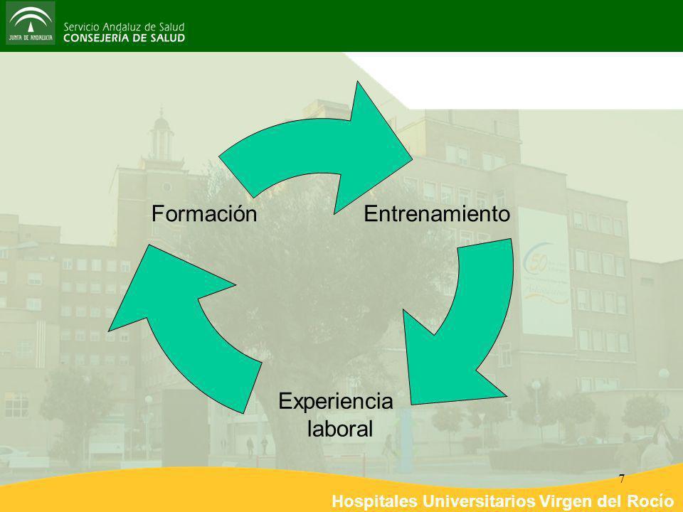 Hospitales Universitarios Virgen del Rocío 7 Entrenamiento Experiencia laboral Formación