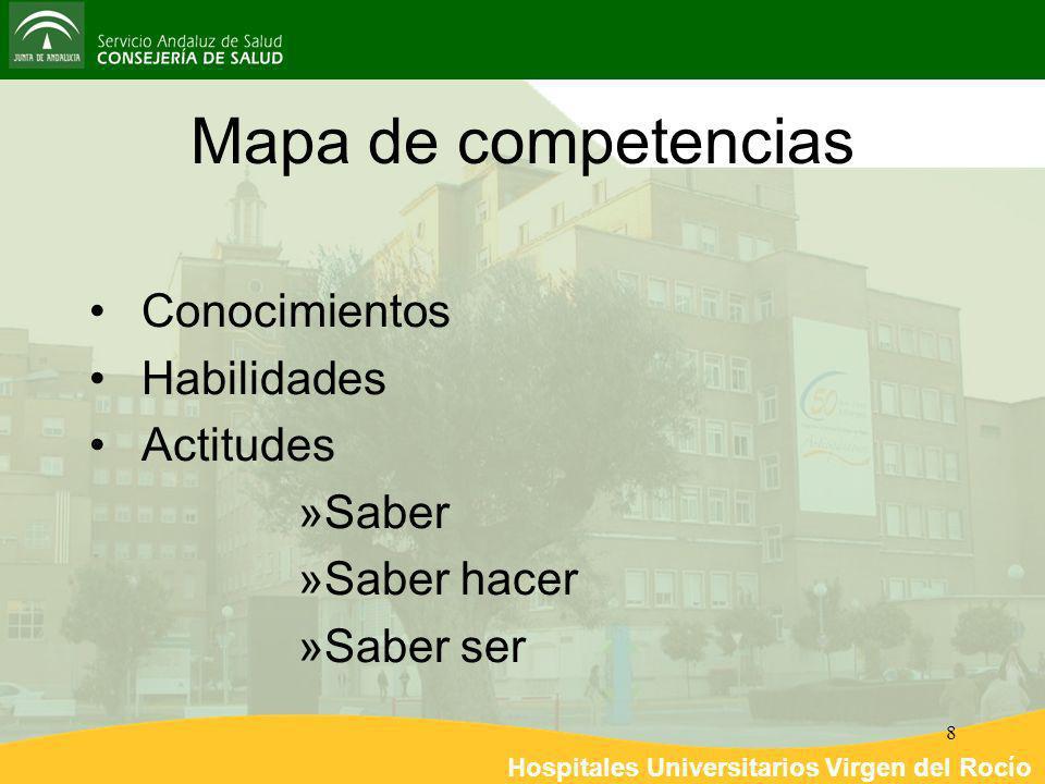Hospitales Universitarios Virgen del Rocío 8 Mapa de competencias Conocimientos Habilidades Actitudes »Saber »Saber hacer »Saber ser