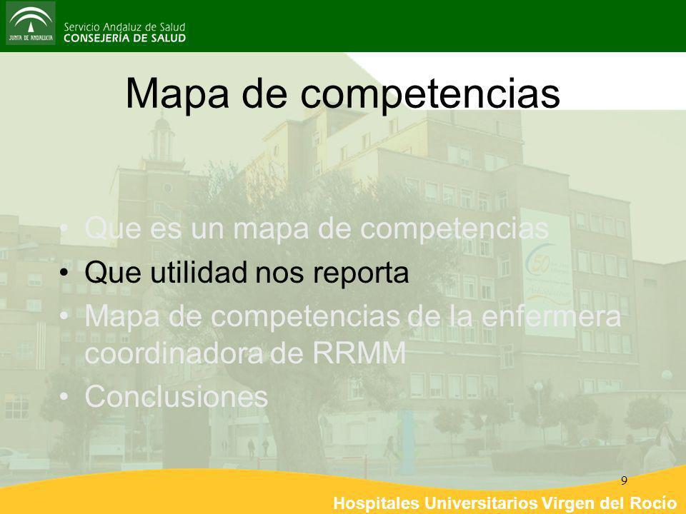 Hospitales Universitarios Virgen del Rocío 9 Mapa de competencias Que es un mapa de competencias Que utilidad nos reporta Mapa de competencias de la e