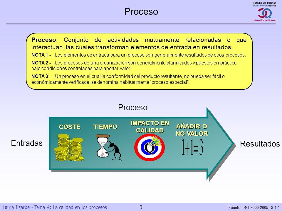 Laura Ilzarbe - Tema 4: La calidad en los procesos 3 Fuente: ISO 9000:2005, 3.4.1 Proceso: Conjunto de actividades mutuamente relacionadas o que inter