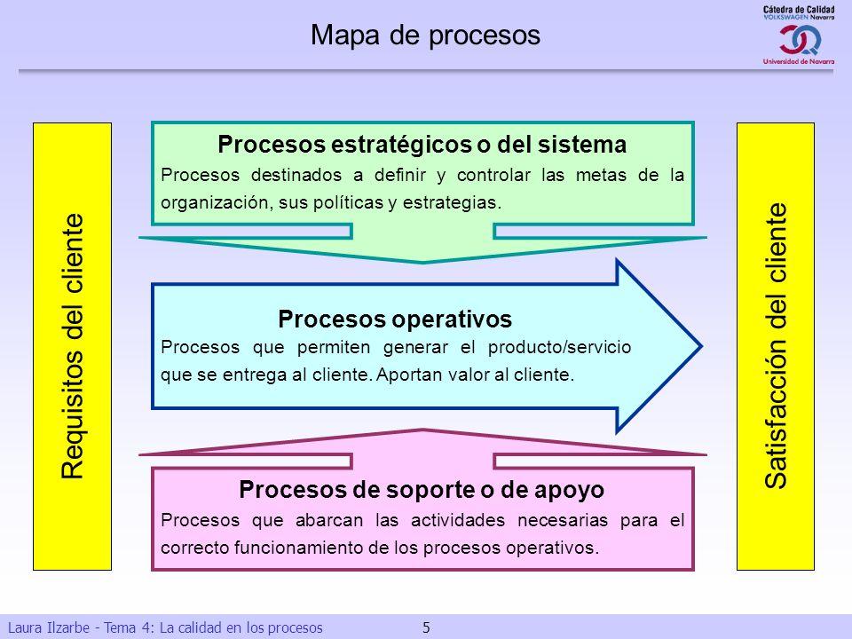 Laura Ilzarbe - Tema 4: La calidad en los procesos 5 Procesos estratégicos o del sistema Procesos destinados a definir y controlar las metas de la org