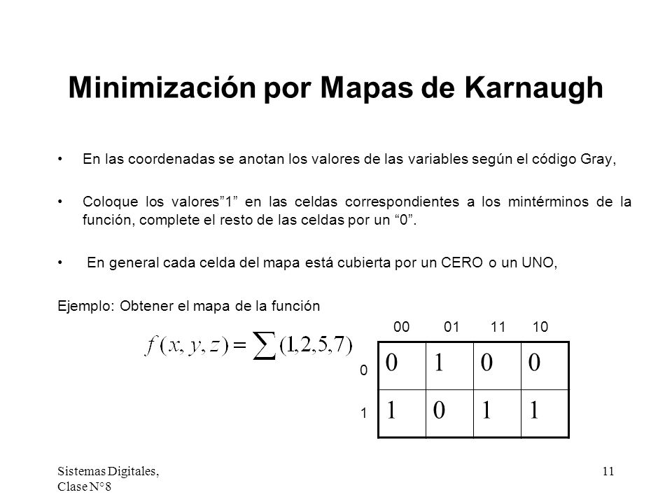 Sistemas Digitales, Clase N°8 11 Minimización por Mapas de Karnaugh En las coordenadas se anotan los valores de las variables según el código Gray, Co