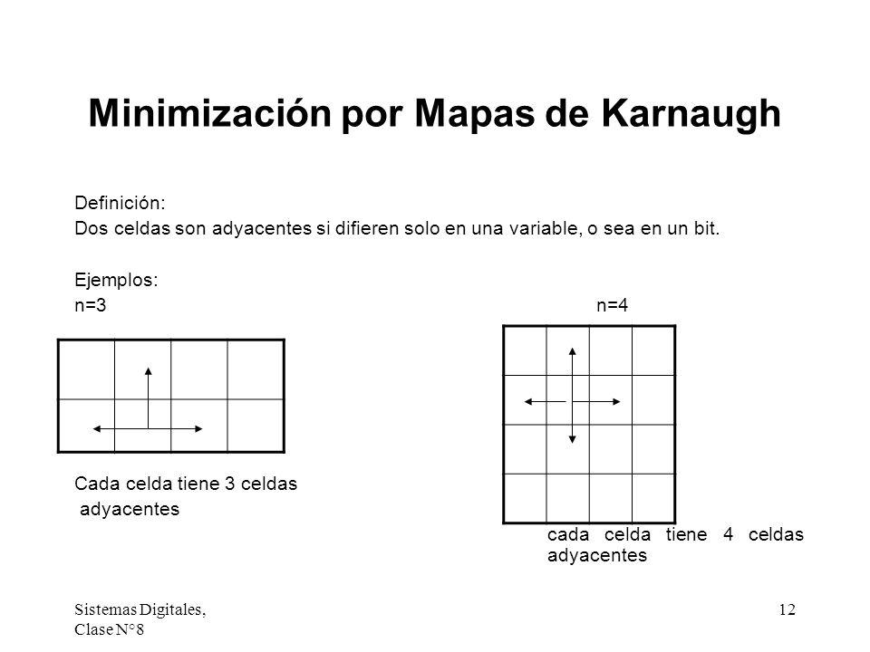 Sistemas Digitales, Clase N°8 12 Minimización por Mapas de Karnaugh Definición: Dos celdas son adyacentes si difieren solo en una variable, o sea en u