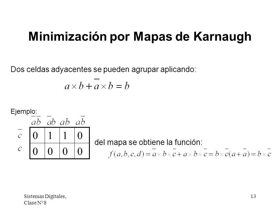 Sistemas Digitales, Clase N°8 13 Minimización por Mapas de Karnaugh Dos celdas adyacentes se pueden agrupar aplicando: Ejemplo: del mapa se obtiene la