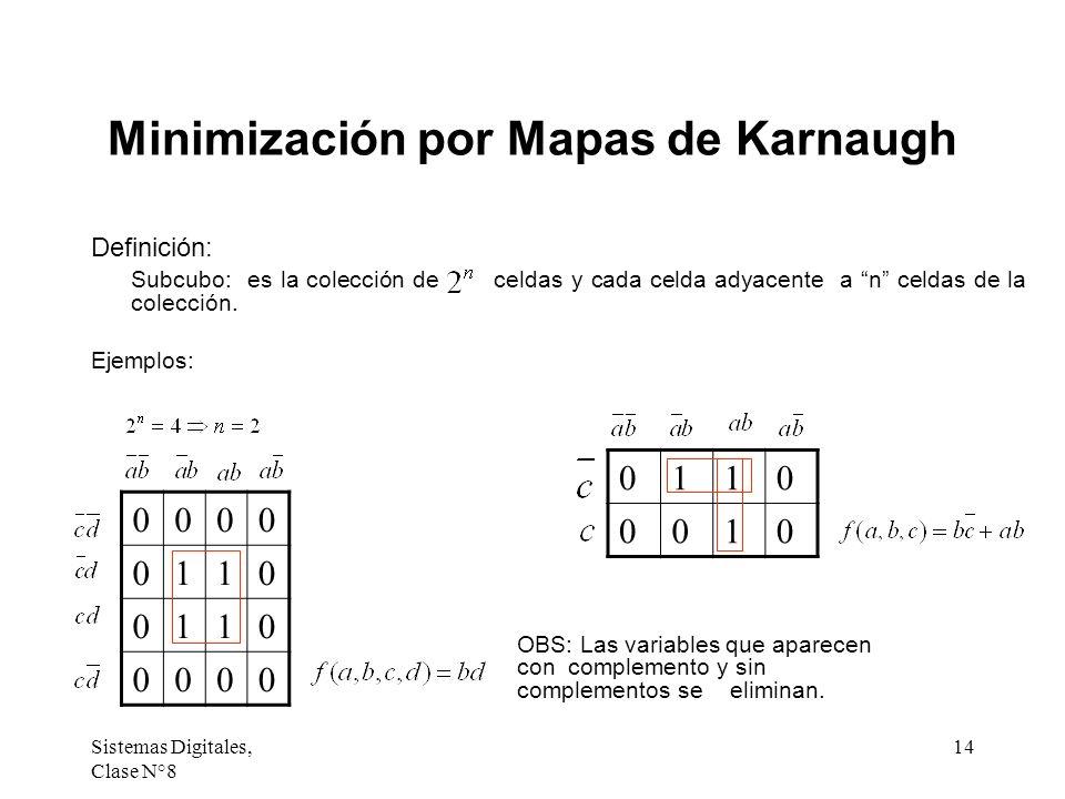 Sistemas Digitales, Clase N°8 14 Minimización por Mapas de Karnaugh Definición: Subcubo: es la colección de celdas y cada celda adyacente a n celdas d