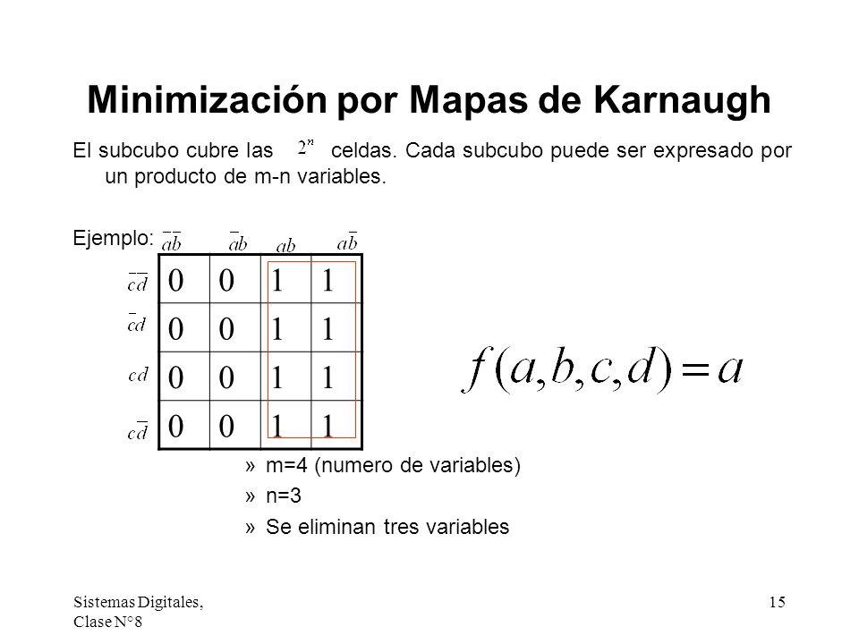 Sistemas Digitales, Clase N°8 15 Minimización por Mapas de Karnaugh El subcubo cubre las celdas. Cada subcubo puede ser expresado por un producto de m