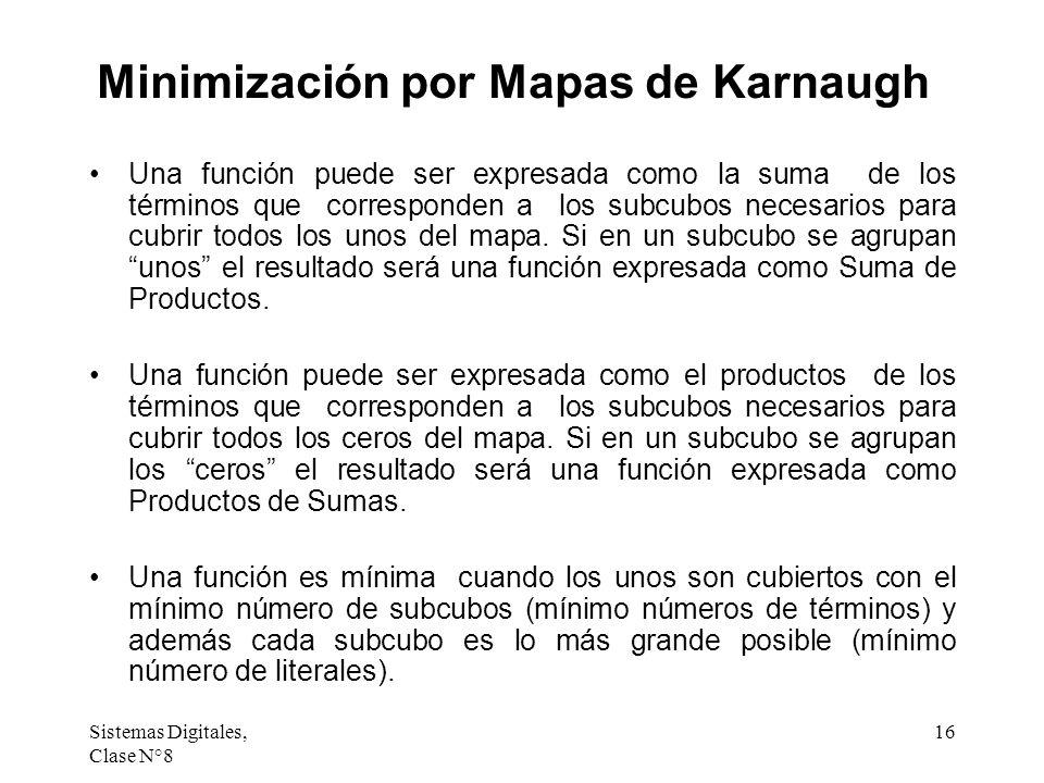Sistemas Digitales, Clase N°8 16 Minimización por Mapas de Karnaugh Una función puede ser expresada como la suma de los términos que corresponden a lo