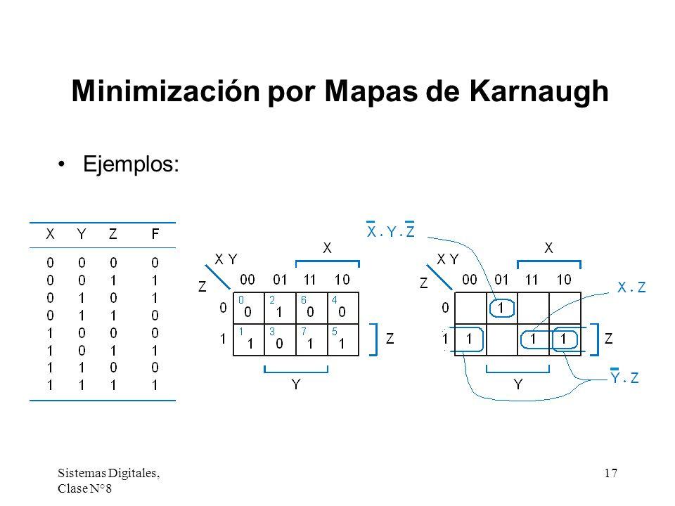 Sistemas Digitales, Clase N°8 17 Minimización por Mapas de Karnaugh Ejemplos: