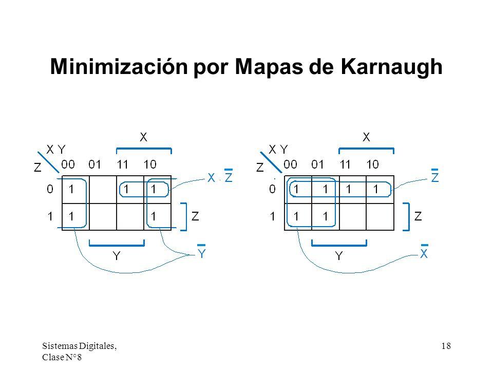 Sistemas Digitales, Clase N°8 18 Minimización por Mapas de Karnaugh