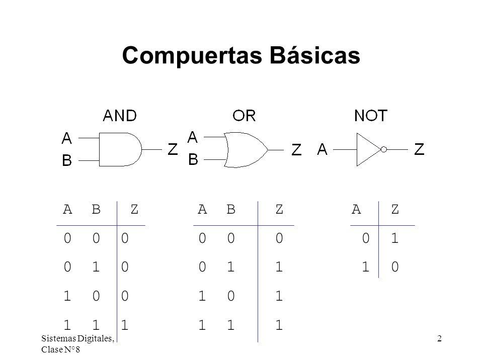 Sistemas Digitales, Clase N°8 13 Minimización por Mapas de Karnaugh Dos celdas adyacentes se pueden agrupar aplicando: Ejemplo: del mapa se obtiene la función: 0000 0110