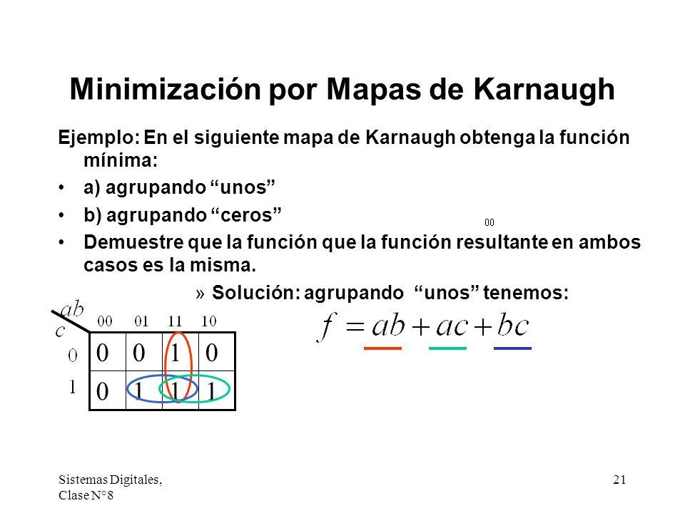 Sistemas Digitales, Clase N°8 21 Minimización por Mapas de Karnaugh Ejemplo: En el siguiente mapa de Karnaugh obtenga la función mínima: a) agrupando