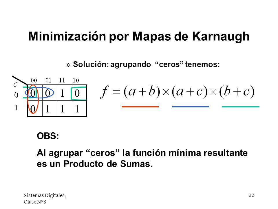 Sistemas Digitales, Clase N°8 22 Minimización por Mapas de Karnaugh »Solución: agrupando ceros tenemos: OBS: Al agrupar ceros la función mínima result