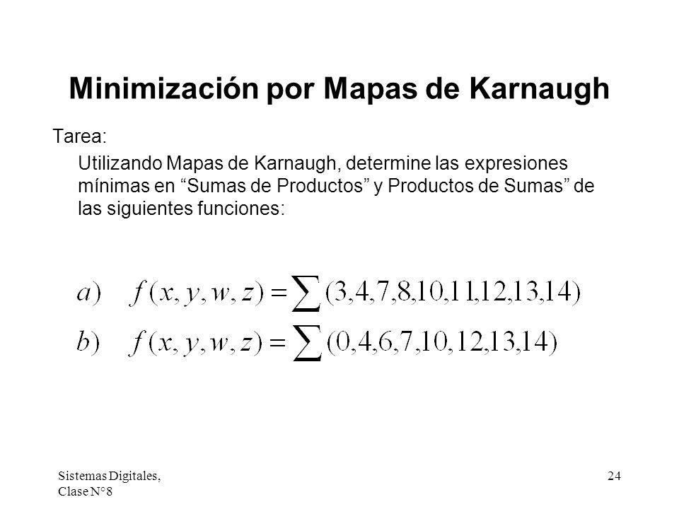 Sistemas Digitales, Clase N°8 24 Minimización por Mapas de Karnaugh Tarea: Utilizando Mapas de Karnaugh, determine las expresiones mínimas en Sumas de