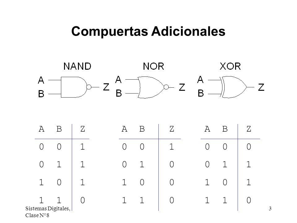 Sistemas Digitales, Clase N°8 3 Compuertas Adicionales A B Z A B Z A B Z 0 0 1 0 0 1 0 0 0 0 1 1 0 1 0 0 1 1 1 0 1 1 0 0 1 0 1 1 1 0 1 1 0 1 1 0