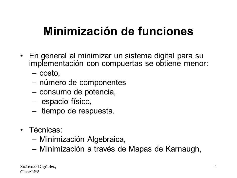 Sistemas Digitales, Clase N°8 5 Minimización Algebraica Usa los teoremas del álgebra de Boole, para minimizar la función.