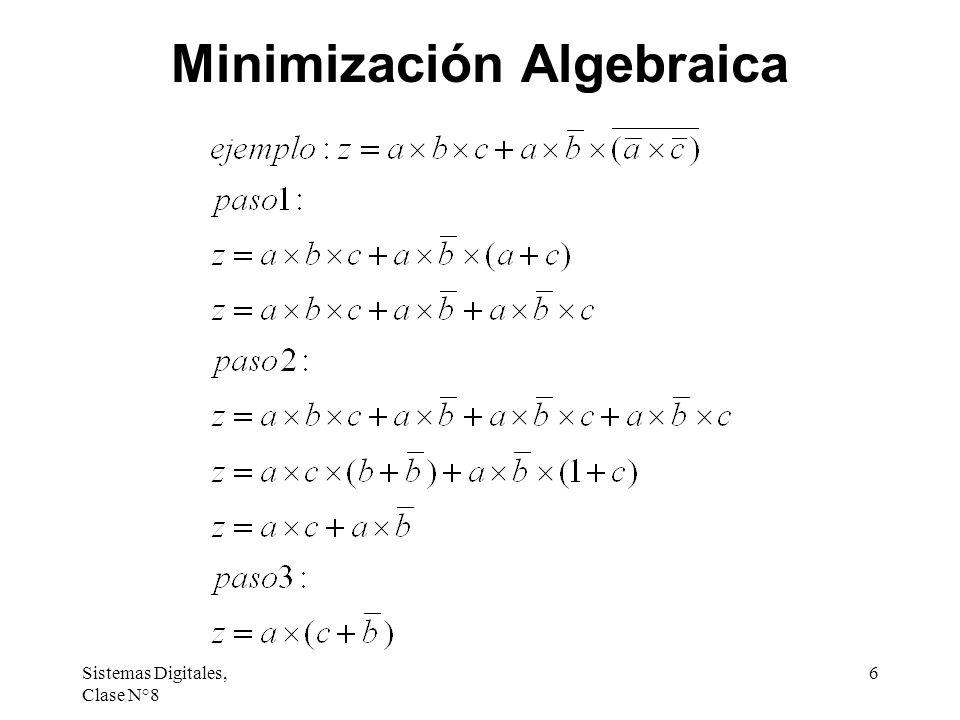 Sistemas Digitales, Clase N°8 7 Minimización Algebraica Implementación original: Implementación minimizada:
