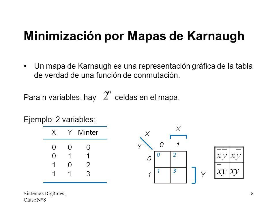 Sistemas Digitales, Clase N°8 8 Minimización por Mapas de Karnaugh Un mapa de Karnaugh es una representación gráfica de la tabla de verdad de una func