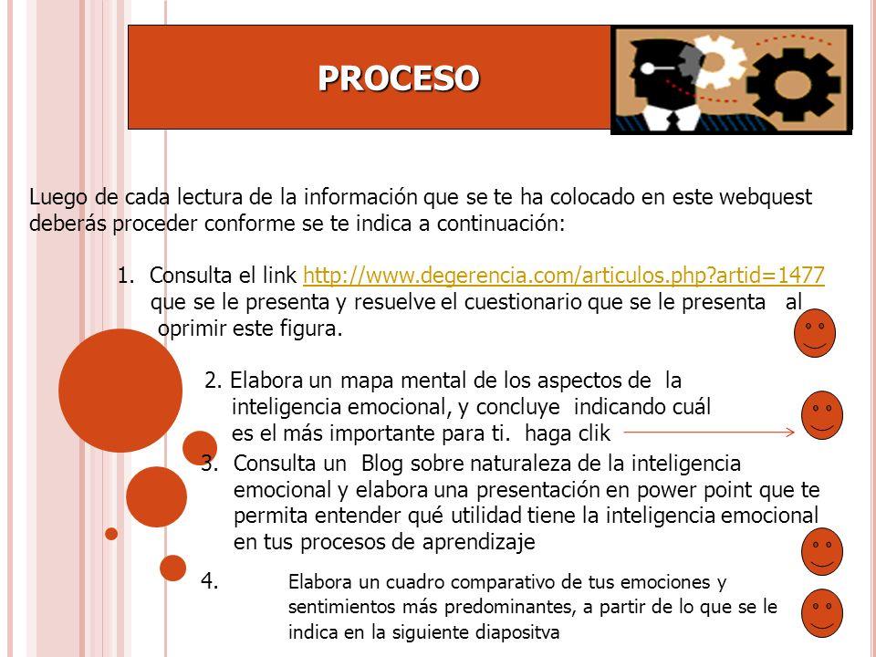 TAREA Y PROCESO TAREA Y PROCESO 5.
