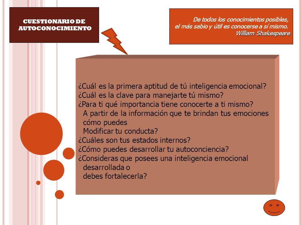 RECURSOS Para realizar la presente actividad, puedes utilizar dos tipos de recursos: visita las páginas siguientes: Recursos en Línea Inteligencia Emocionall http://www.monografias.com/trabajos45/inteligencia-emocional/inteligencia- emocional.shtml http://www.monografias.com/trabajos45/inteligencia-emocional/inteligencia- emocional.shtml Características de Inteligencia emocional http://www.inteligencia- emocional.org/aplicaciones_practicas/articulos_educacion.htm http://www.inteligencia- emocional.org/aplicaciones_practicas/articulos_educacion.htm Inteligencia Emocional aplicado a las areas ( profesioal, labora, familiar, social) http://portal.educ.ar/debates/educacionytic/formacion-docente/post-3.php http://www.innatia.com/noticias-c-crecimiento-personal/a-inteligencia-emocional- 10679.html http://www.innatia.com/noticias-c-crecimiento-personal/a-inteligencia-emocional- 10679.html Recursos Fuera de Línea: Revista sobre que es la inteligencia exitosa Artículos porque algunas personas les va mejor que a otras Portal dedicado a manejo de las emociones ajenas Buscador general Las emociones en la toma de decisiones Artículos la inteligencia emocional en la salud Revistas sobre cómo controlar la depresión y la ira de manera efectiva Libros y/otros recursos que ayuden a obtener información valiosa