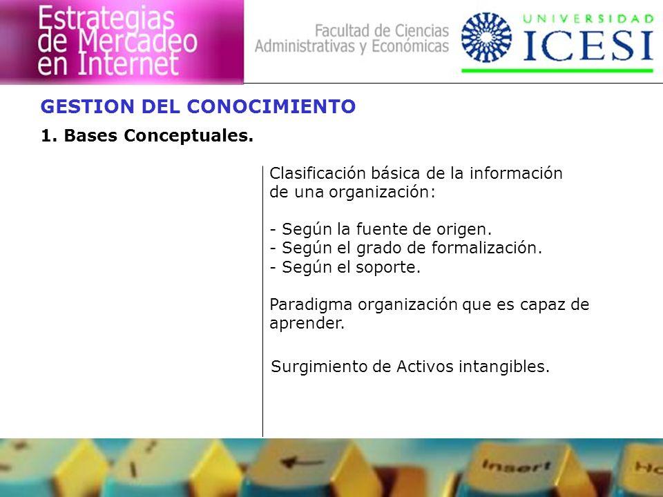 Clasificación básica de la información de una organización: - Según la fuente de origen. - Según el grado de formalización. - Según el soporte. Paradi