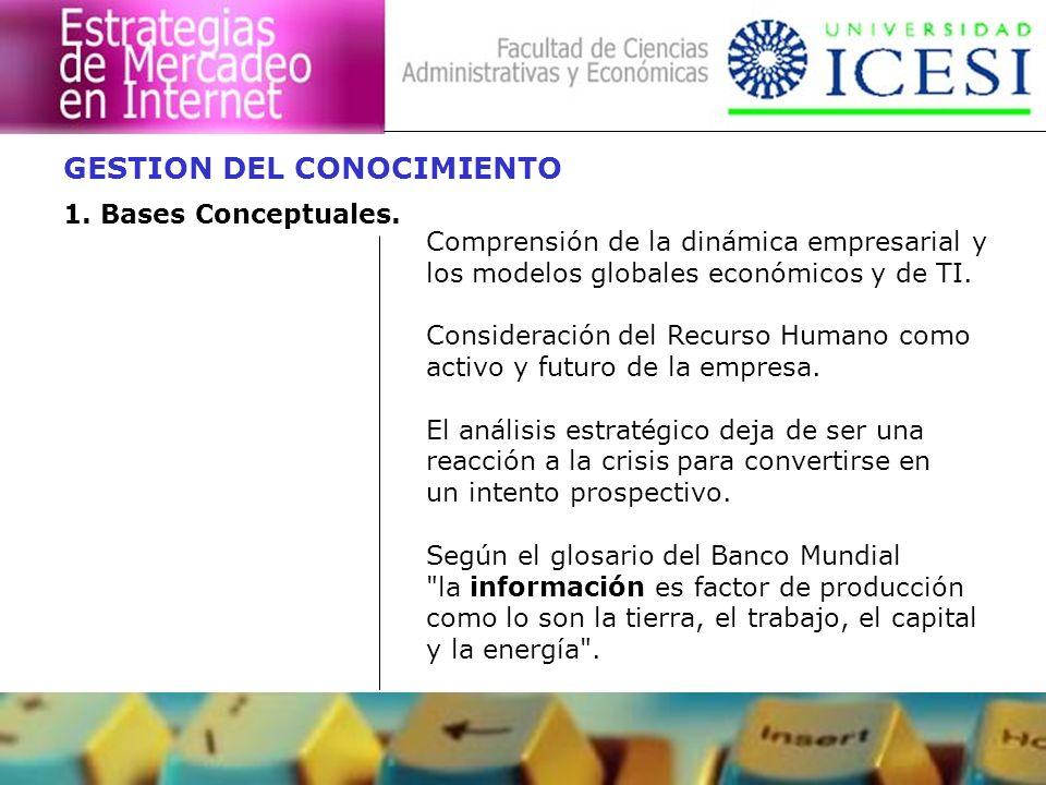 Comprensión de la dinámica empresarial y los modelos globales económicos y de TI. Consideración del Recurso Humano como activo y futuro de la empresa.