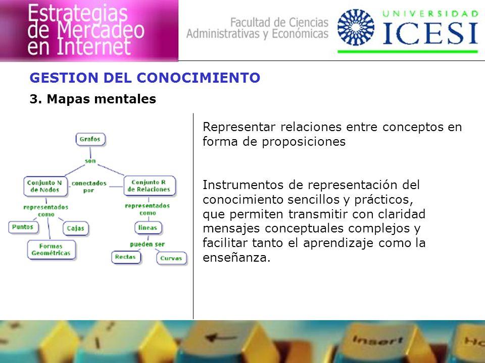 Representar relaciones entre conceptos en forma de proposiciones Instrumentos de representación del conocimiento sencillos y prácticos, que permiten t