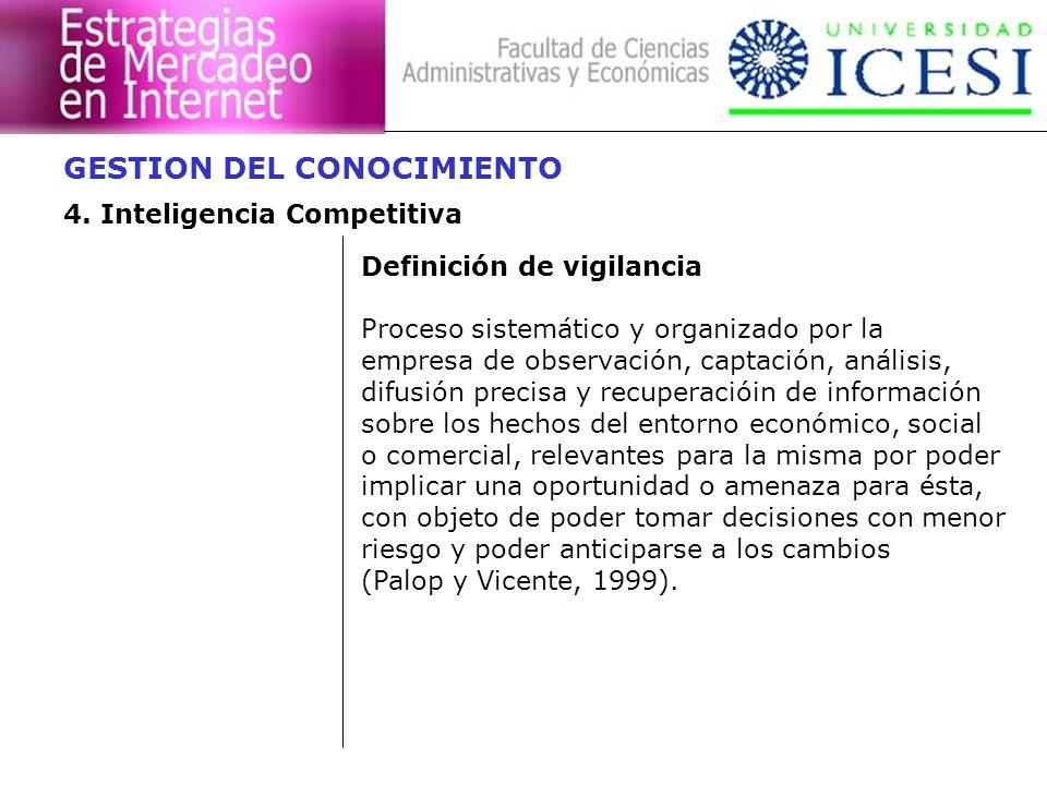 Definición de vigilancia Proceso sistemático y organizado por la empresa de observación, captación, análisis, difusión precisa y recuperacióin de info