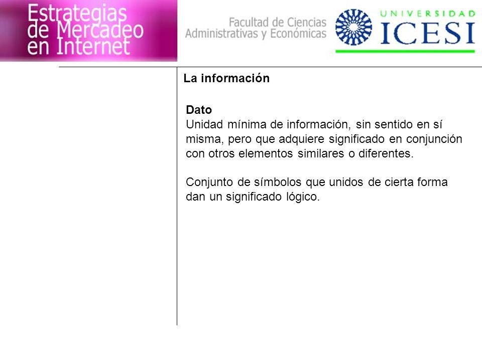 Clasificación básica de la información de una organización: - Según la fuente de origen.