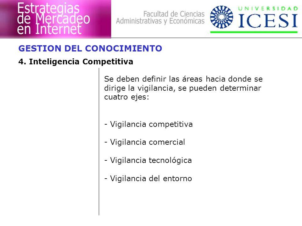 Se deben definir las áreas hacia donde se dirige la vigilancia, se pueden determinar cuatro ejes: - Vigilancia competitiva - Vigilancia comercial - Vi